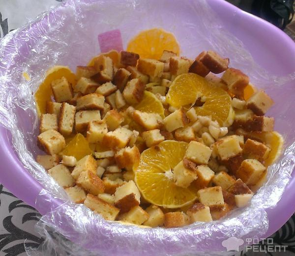 Апельсины в йогурте рецепт