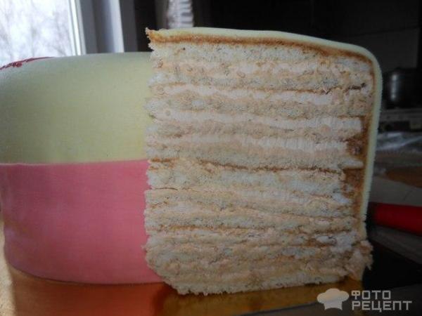 Торт молочная девочка под мастику пошаговый рецепт