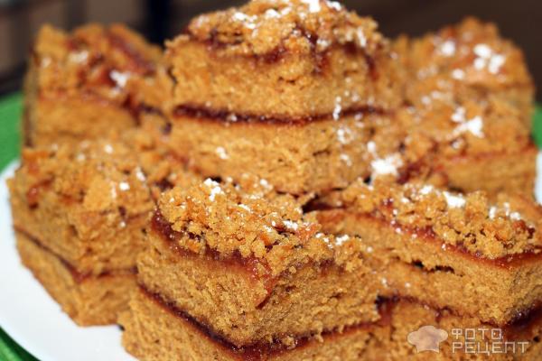 рецепты пироги медовые
