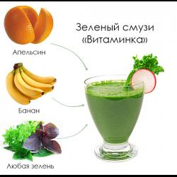 Рецепт: Зеленый смузи